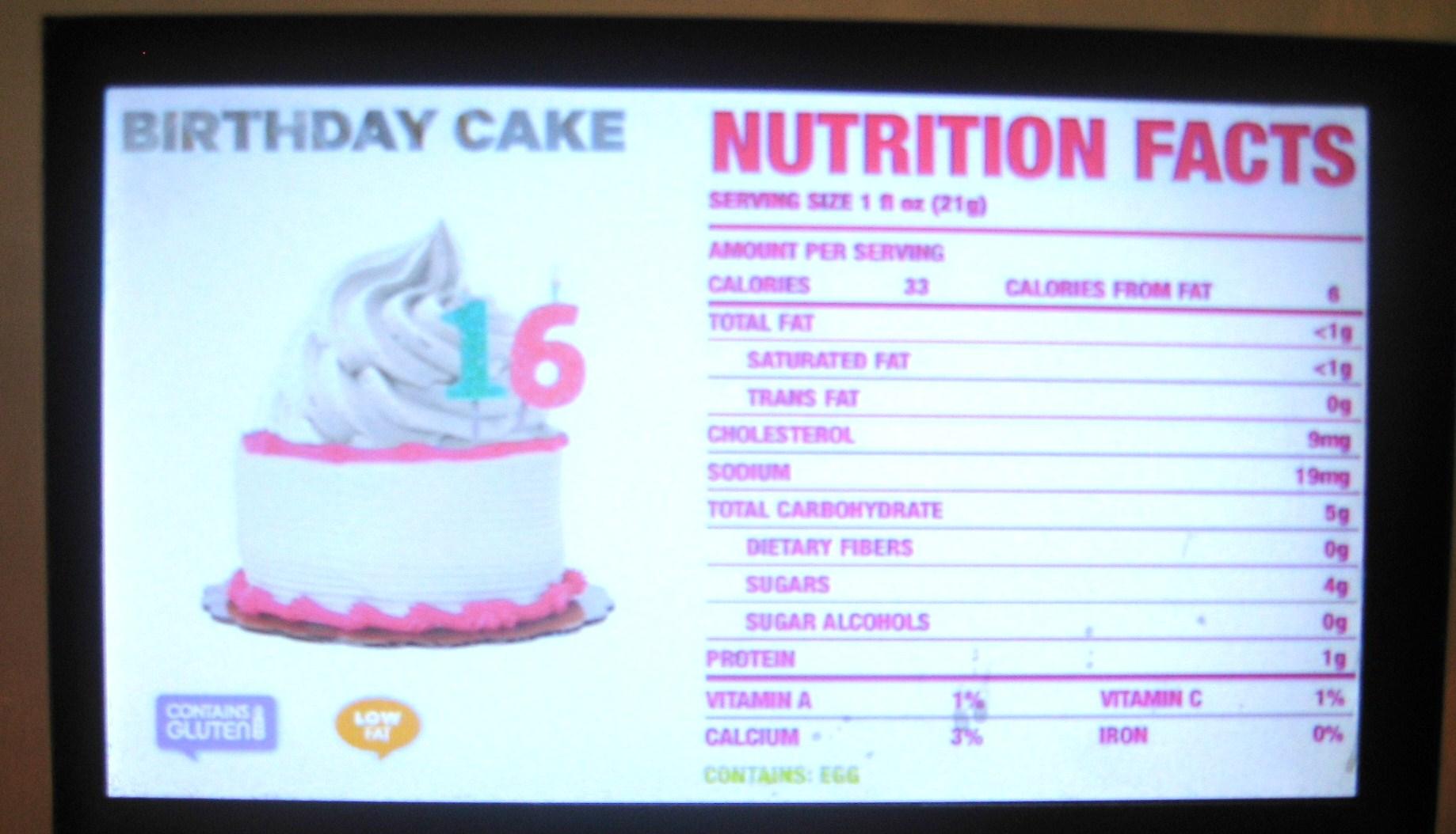 Miraculous New York City Desserts Funny Birthday Cards Online Fluifree Goldxyz